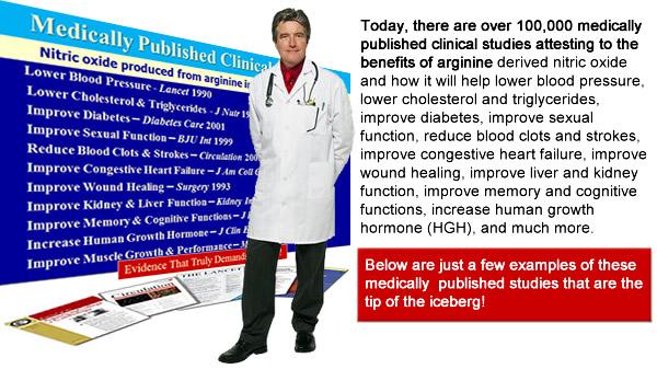 LArginine Pills vs Powder  Larginine Plus