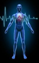 2 Dangerous Warfarin Side Effects Long Term Effects Of